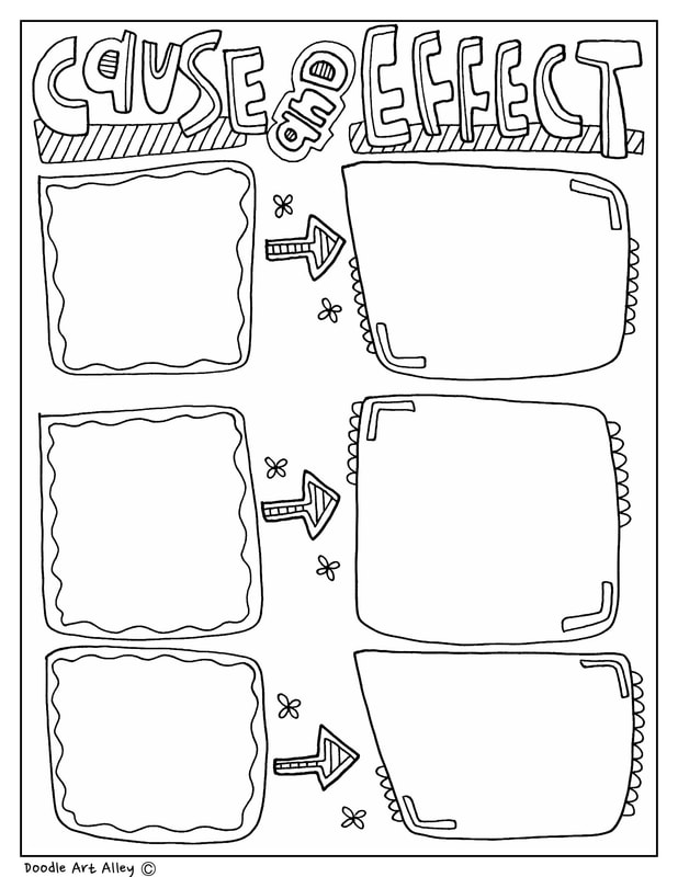 Graphic Organizer Placemat Template