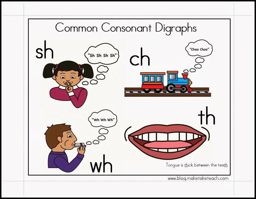 Consonant Digraphs Cue Card