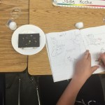 Students using sense-making notebooks.