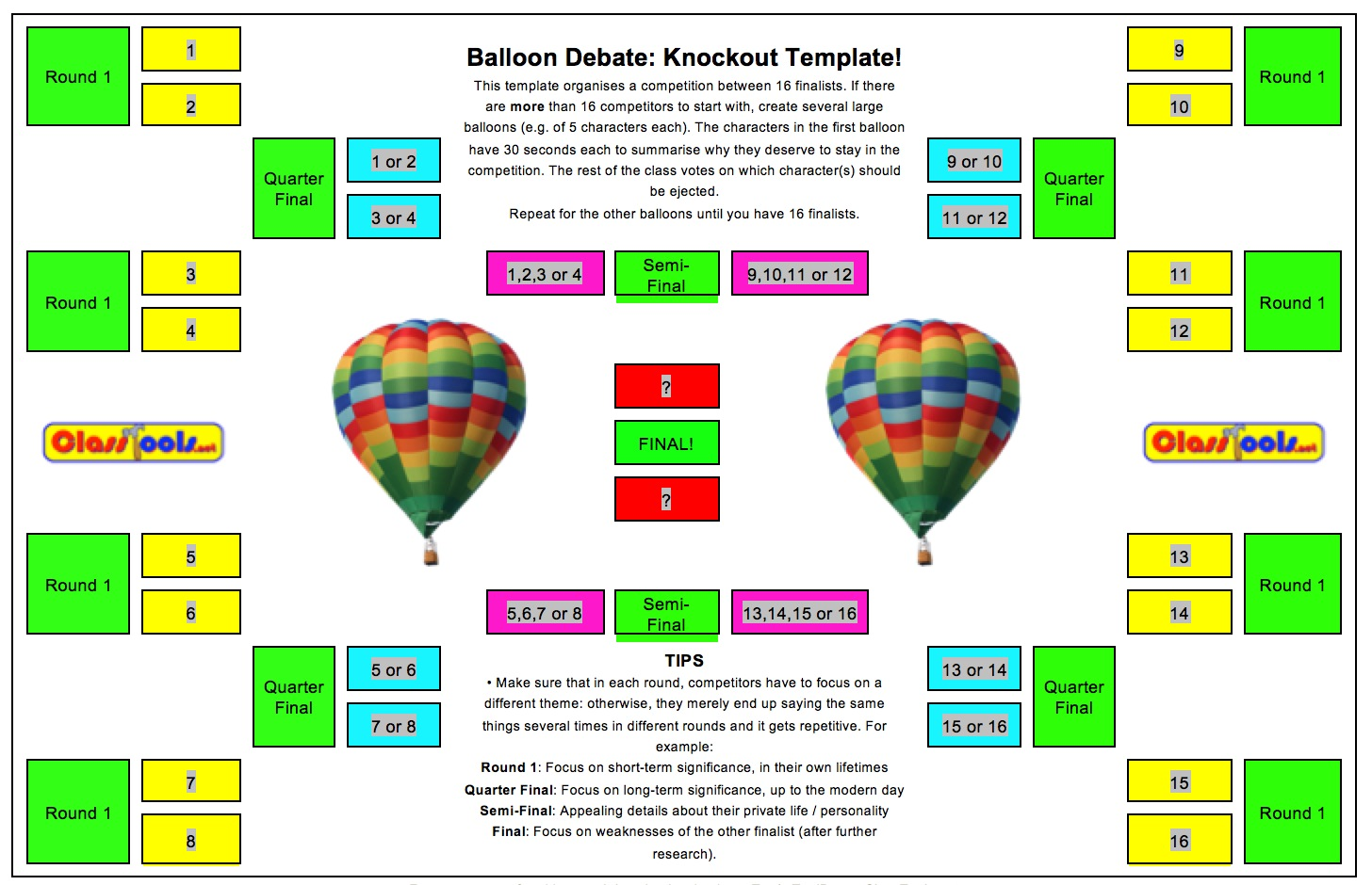 Balloon Debates Templates And Tips