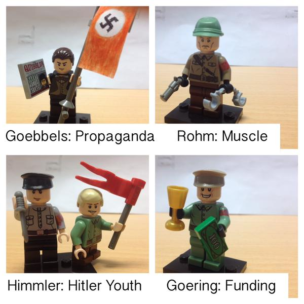 Design Playmobil Merchandise Based On An Individual Being Studied