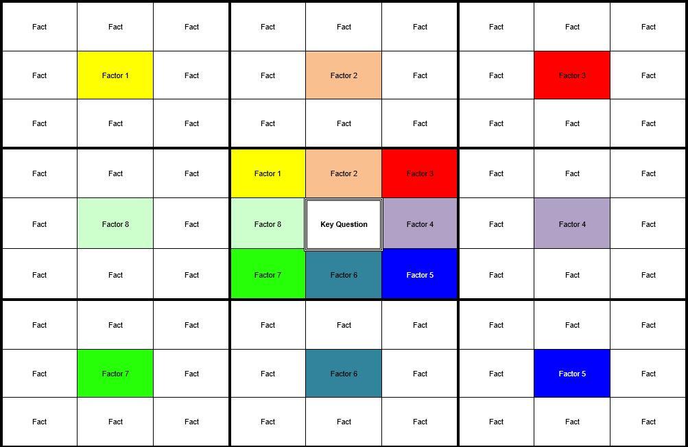 Lotus Diagram Templates for Teachers | Tarr's Toolbox