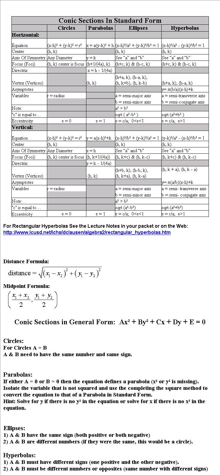 Image Result For Algebra And Geometry