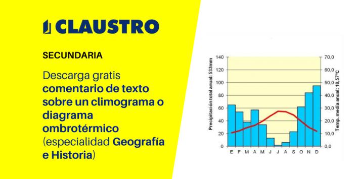 Comentario de texto sobre climograma (especialidad Geografía e Historia de las oposiciones de Secundaria) - Academia CLAUSTRO Sevilla