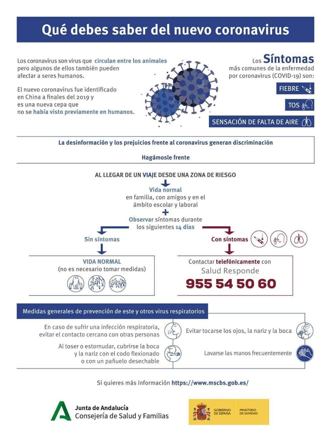 Qué debes saber sobre el nuevo coronavirus