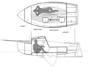 PocketShip: 15-foot Fast-Sailing Pocket Cruiser with