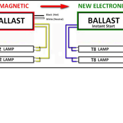 High Pressure Sodium Ballast Wiring Diagram Three Phase Electric Motor Clc Bulbs » Blog Archive T12 Tot8, Simplifed For Your Customer