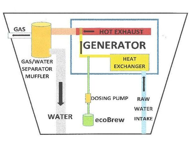 clean exhaust system brochure marine