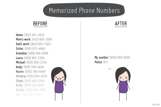 Before & After Cellphones - Phone Numbers