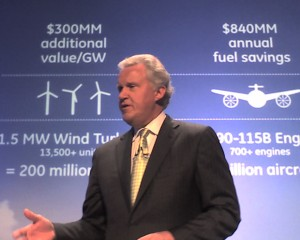 GE Bets 10 Billion on Digital Energy including Electric Car Charging
