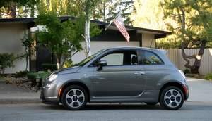 Electric Car Price Wars