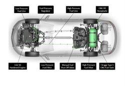 2016 Chevrolet, Impala Bi-Fuel,CNG,compressed natural gas,alternative fuel,alt fuel,natural gas