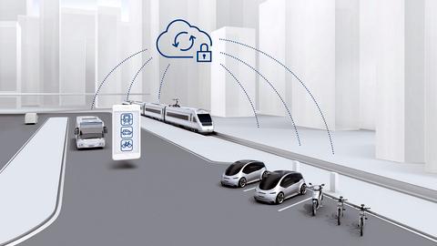 Bosch, Daimler, Nvidia