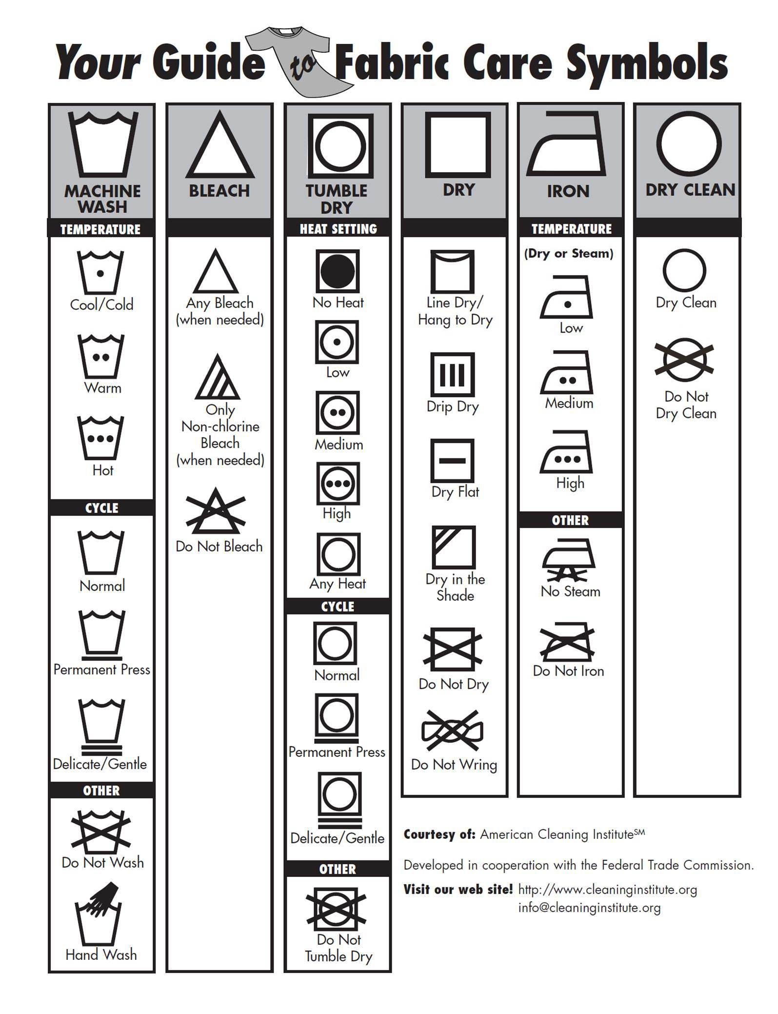 Your Guide To Fabric Care Symbols