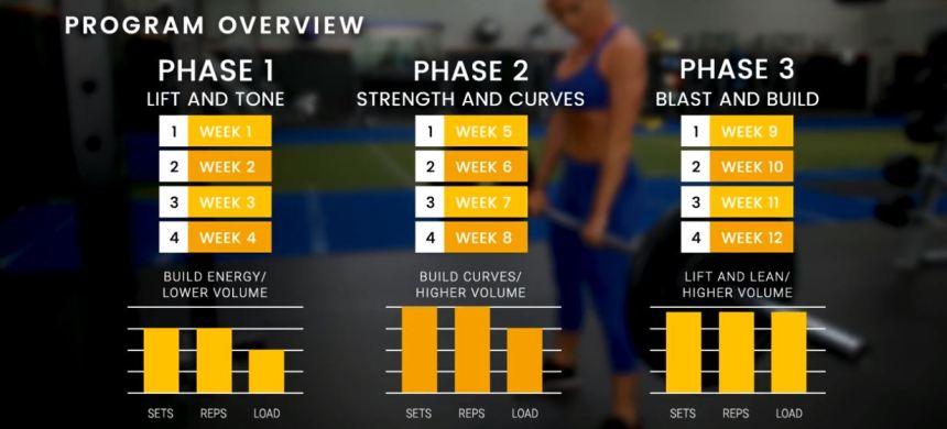 boss-shape-and-burn-program-overview