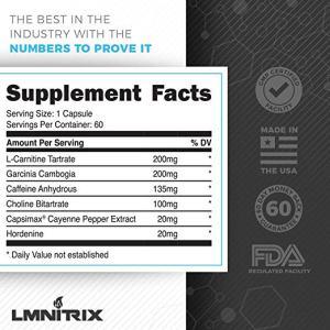 Lmnitrix Melt Fat Burner Ingredients