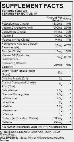 BlackWolf Trail Ingredients