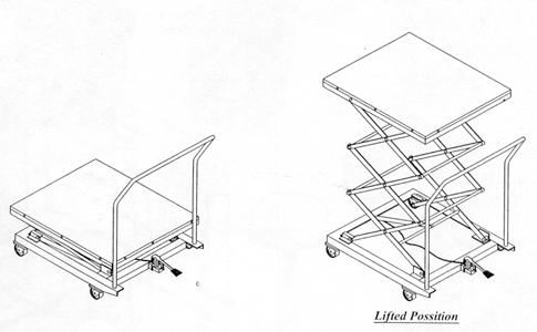 Hydraulic Scissor Lift Foot Pump Operated, Hydraulic Lift