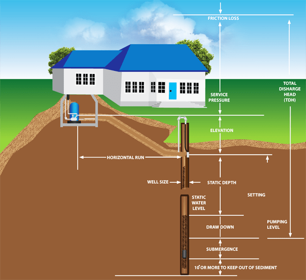 Waterway Ultraclean Pro Sand Filter Parts Diagram