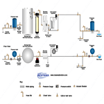 Commercial Water Softeners Diagrams Html