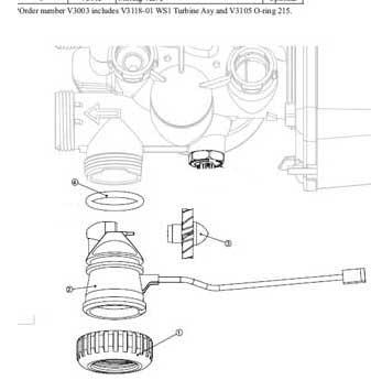 clack parts Clack WS1 Meter Assy V3003