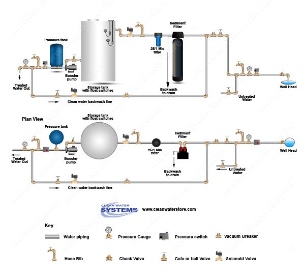 Water Softener: Water Softener Pressure Tank