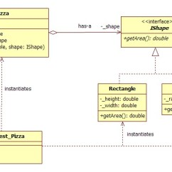 Sequence Diagram Tool Open Source Subaru Wrx Radio Wiring Comp201 Staruml Tutorial