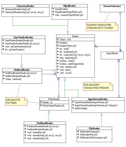 ebook cad schnittstellen und datentransferformate im elektronik bereich