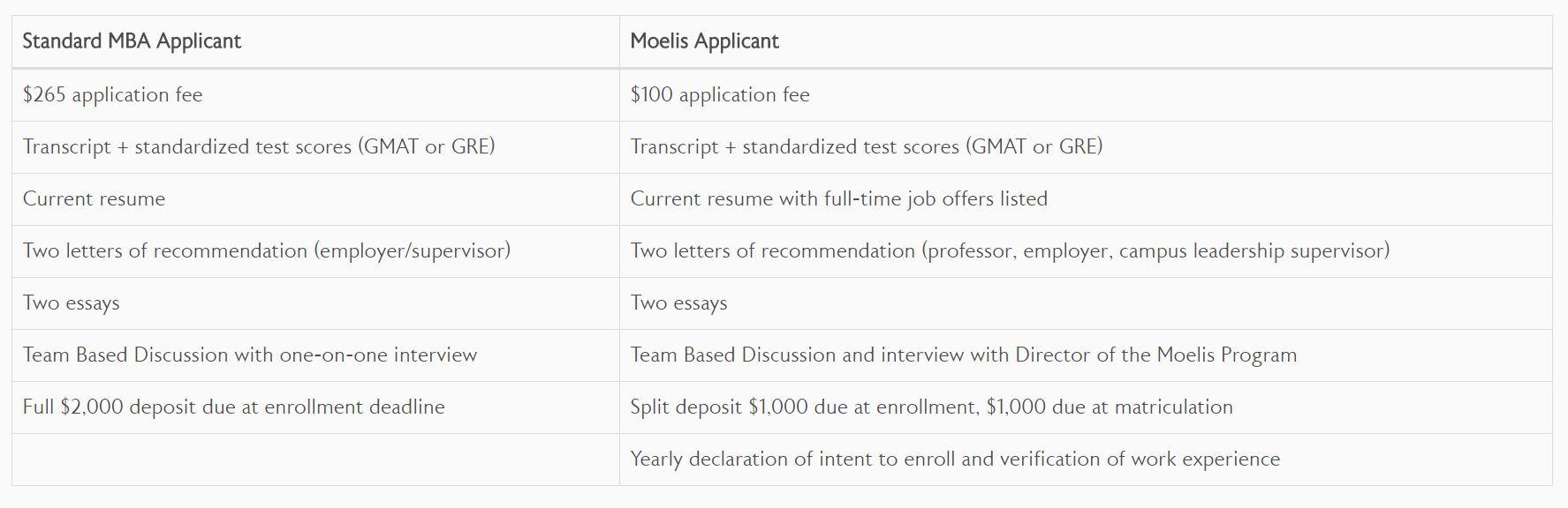 School Resumes Mba Student Resume Format Mba Finance Resume Sample Sample  Resume Telesales Executive Resume Maker