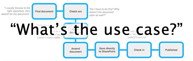 How to discover and write intranet use cases | ClearBox Consulting