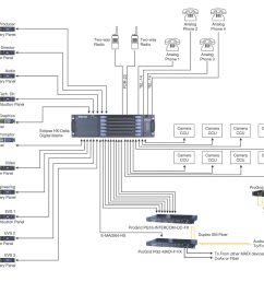 broadcast production clear com partyline digital matrix ip and on schematic t90 wiring diagram  [ 1543 x 1080 Pixel ]
