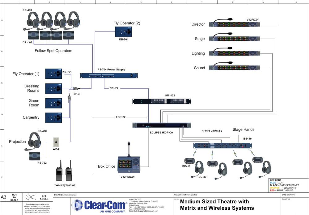 medium resolution of live events clear com partyline digital matrix ip and wireless mic wiring diagrams sample