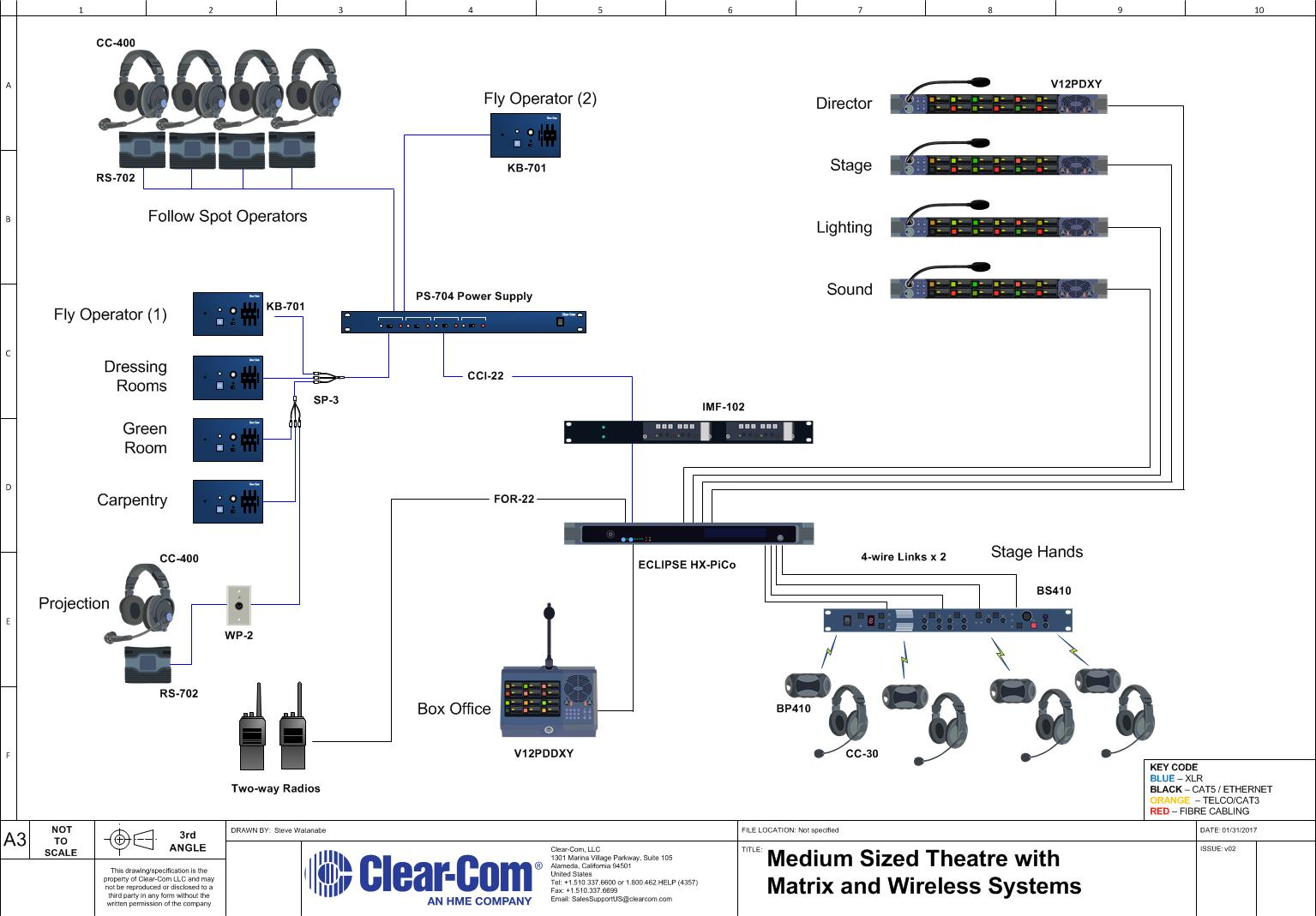 hight resolution of live events clear com partyline digital matrix ip and wireless mic wiring diagrams sample