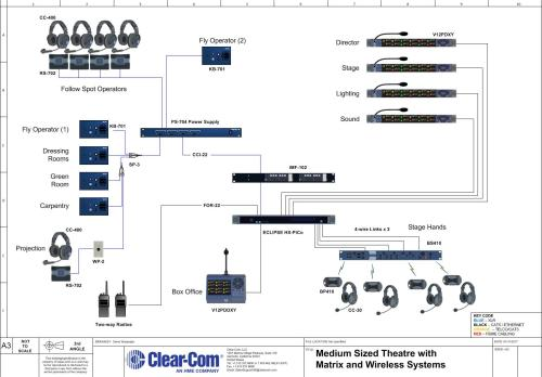 small resolution of live events clear com partyline digital matrix ip and wireless mic wiring diagrams sample