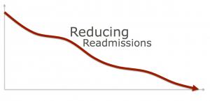 The RBC Challenge: Program Developments to Improve Post