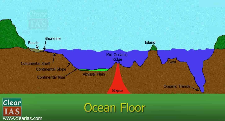 hight resolution of diagram of ocean floor relief