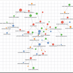 Network Diagram Excel 12v Wiring For Trailer Build Graphs In Tableau Clearly And Simply