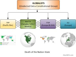death of the nation-state.-globejpg