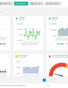 depending on the size of dashboard powerpoint or pdf can take anywhere from  couple seconds to minutes generate once it is ready also exporting charts clearpoint strategy rh clearpointstrategy