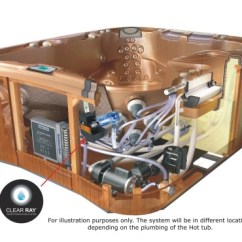 Jacuzzi Hot Tub Wiring Diagram Kicker Dual Voice Coil Tubs & Spas | Clearray Water Purification System - Installation