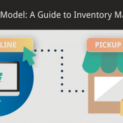 Inventory Management Model Diagram 2003 Gmc Sierra Wiring The Bopis A Guide To Clear Spider Buy Online Pick Up In Store Graphic