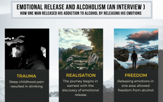 emotional release and addictions
