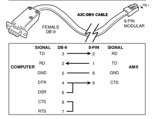 Serial Db15 Joystick Wiring Diagram Plow Joystick Diagram