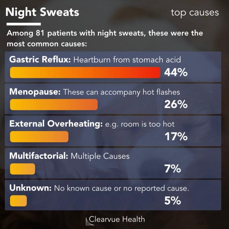 top 3 causes of night sweats
