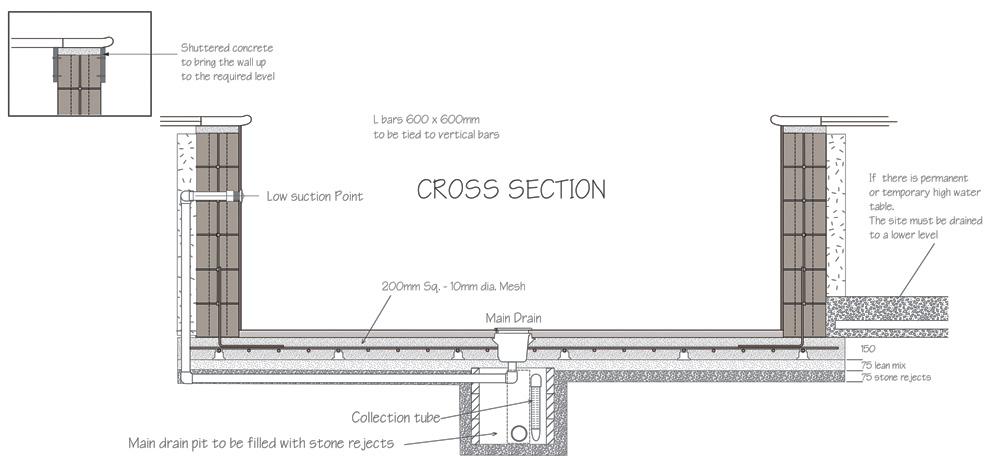 Dualshock 2 Wiring Diagram Game Controller Wiring Diagram