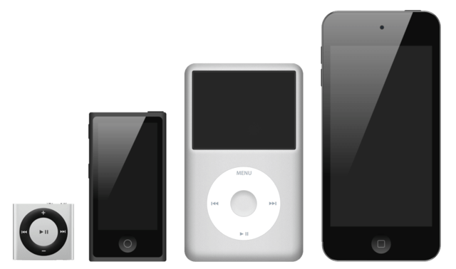 ipod family wikipedia