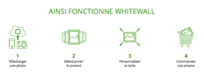 Fonctionnement de WhiteWall