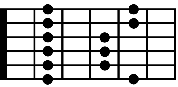 Pentatonique solo impro guitare