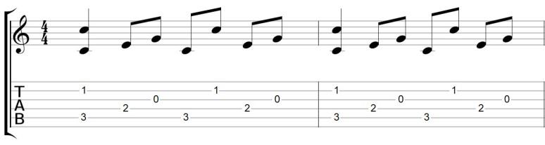 Fingerpicking facile dust in the wind guitare tuto cours apprendre jouer arpèges jeu aux doigts