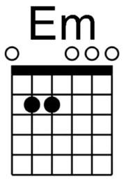Cours de guitare débutant accord mi mineur em
